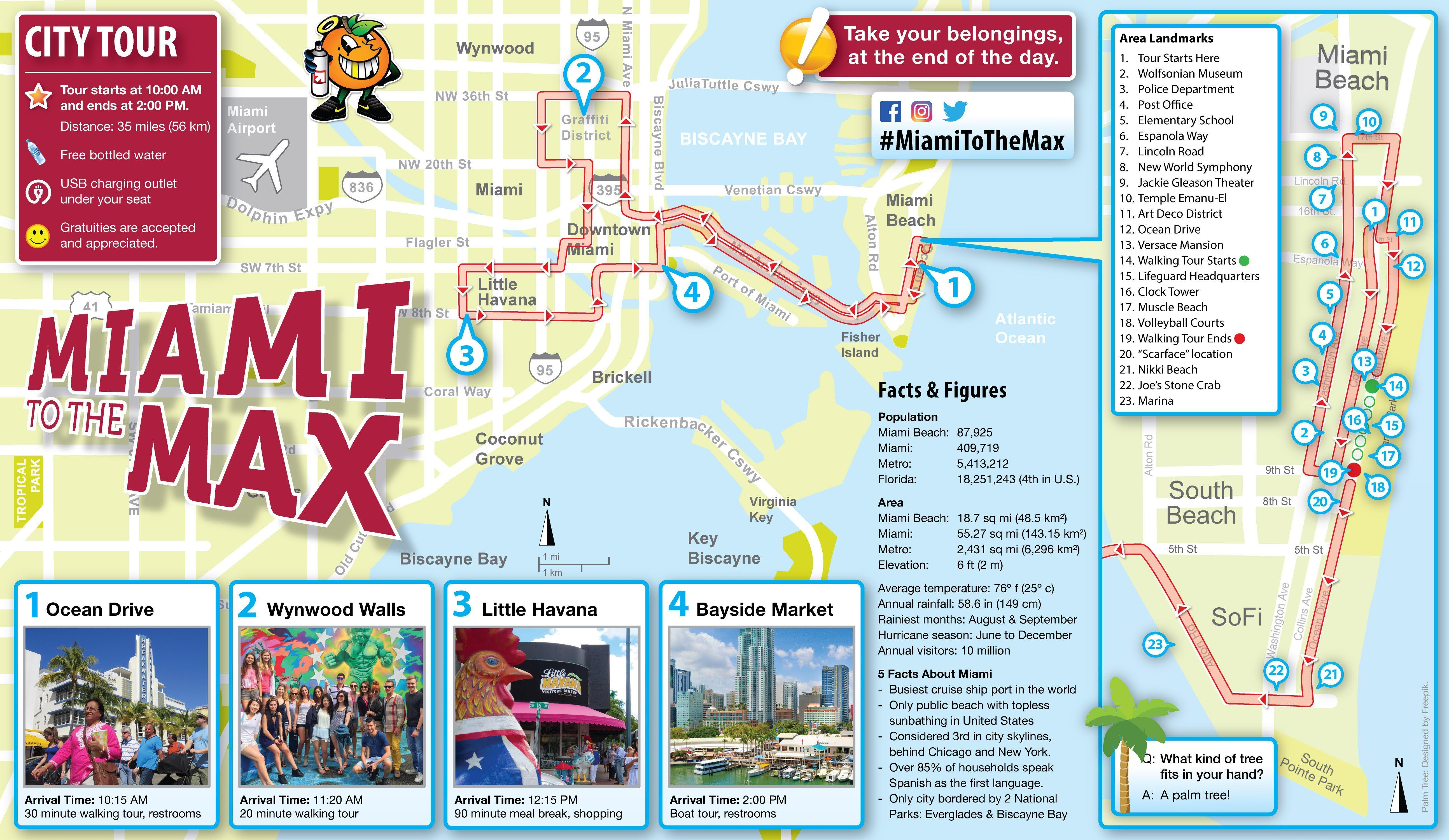 Map of the Miami To The Max! Tour
